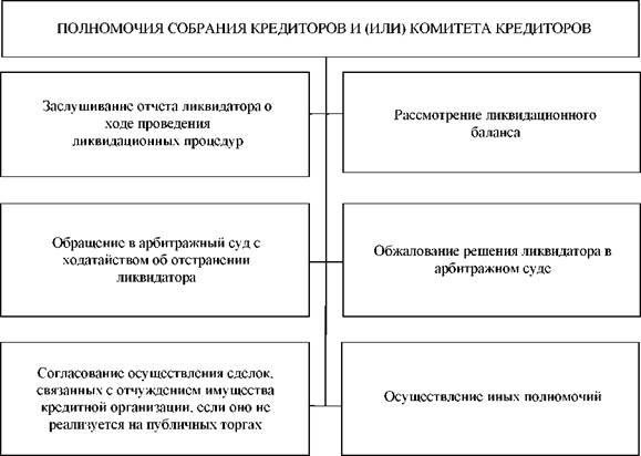 все микрокредиты в украине