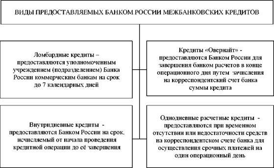 срочный кредит банка россии микрозаймы в пятигорске адреса и телефоны
